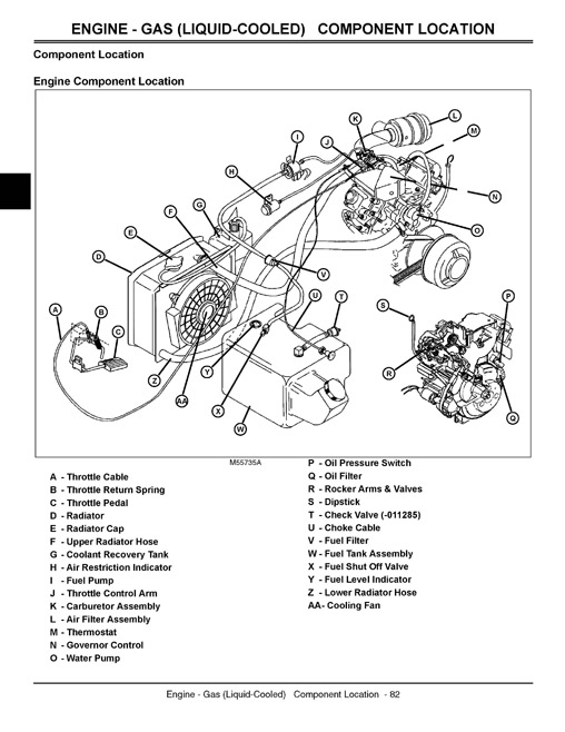 John Deere TM1518 Technical Manual - Gator 4x2 6x4 Utility Vehicles -  ManualExpertManualExpert