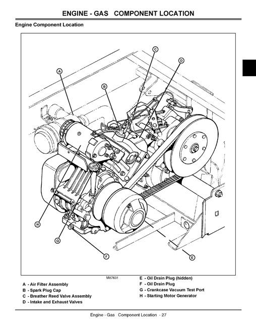 john deere tm1686 technical manual  turf gator utility