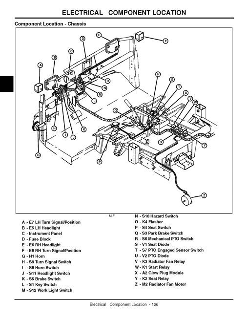 [SCHEMATICS_49CH]  John Deere TM1944 2030 Progator Utility Vehicle Service Manual -  ManualExpert | John Deere 2030 Wiring Diagram |  | ManualExpert